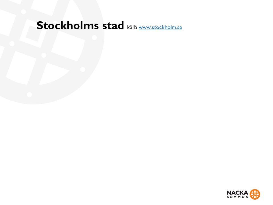 Stockholms stad källa www.stockholm.se