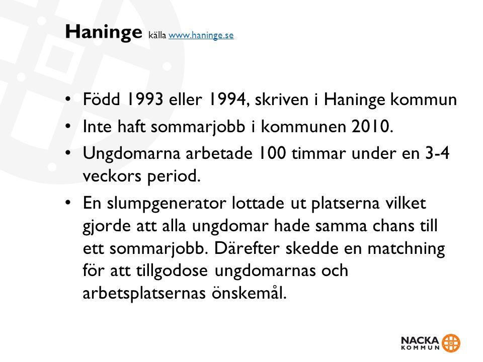 Haninge källa www.haninge.se