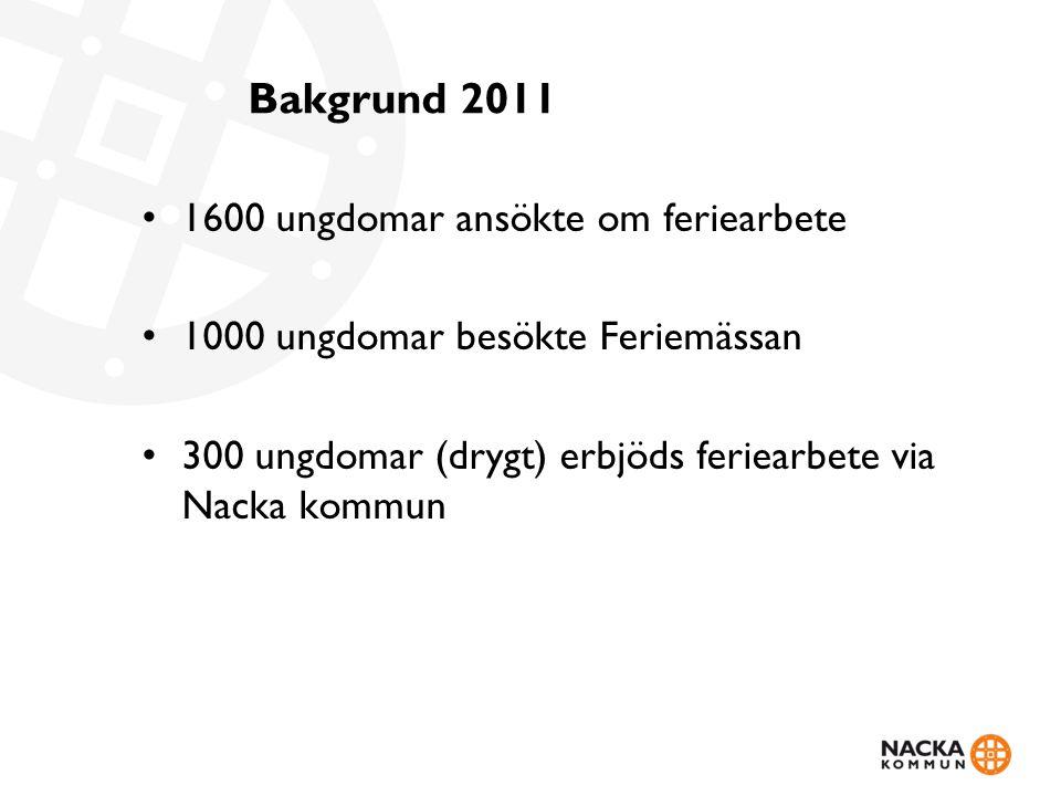 Bakgrund 2011 1600 ungdomar ansökte om feriearbete