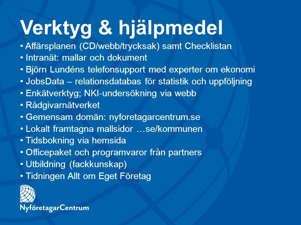 Verktyg & hjälpmedel Affärsplanen (CD/webb/trycksak) samt Checklistan