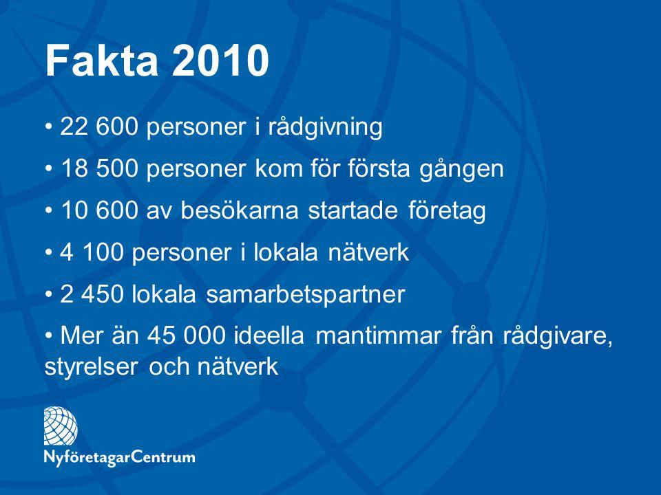 Fakta 2010 22 600 personer i rådgivning