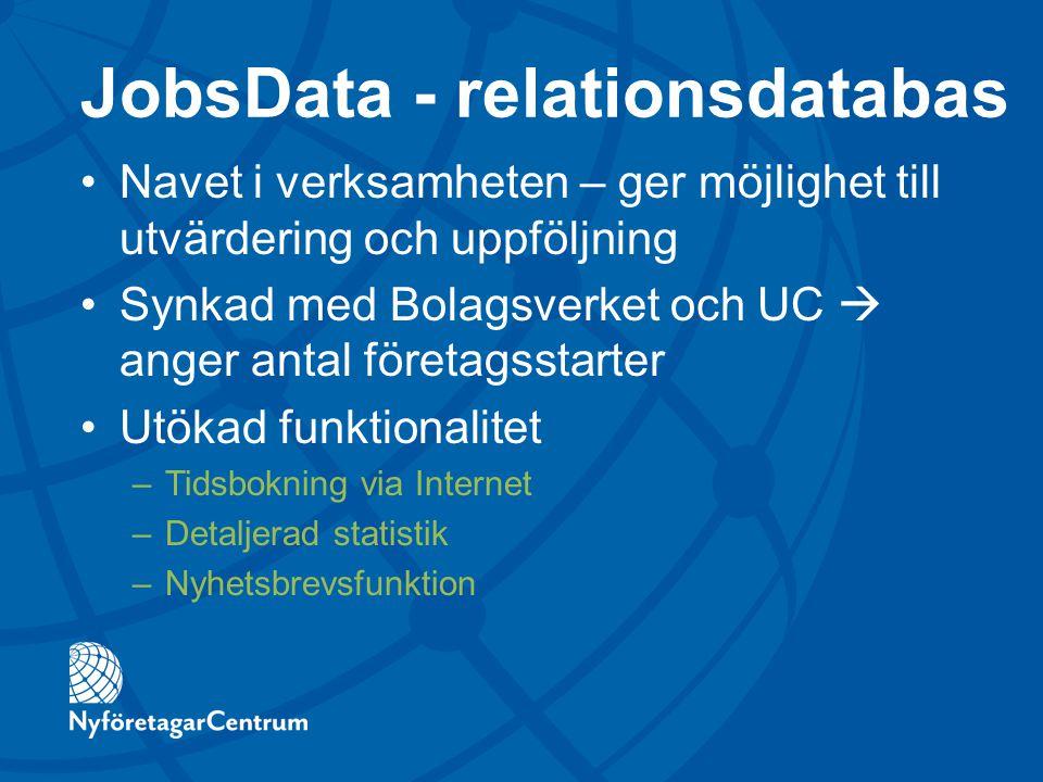 JobsData - relationsdatabas