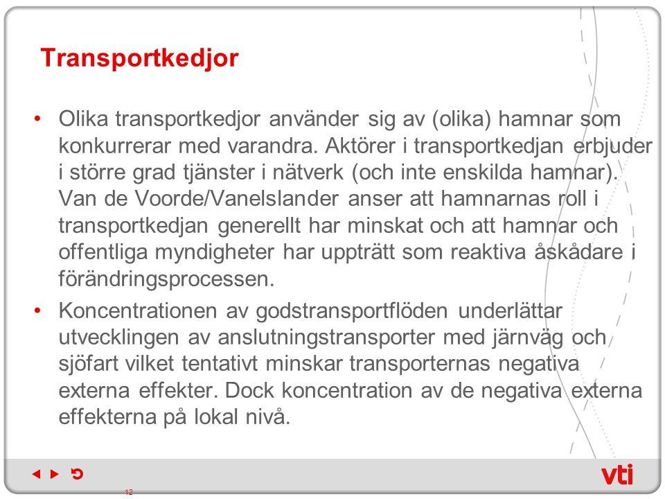 Transportkedjor