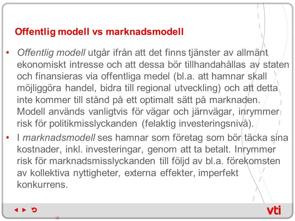Offentlig modell vs marknadsmodell