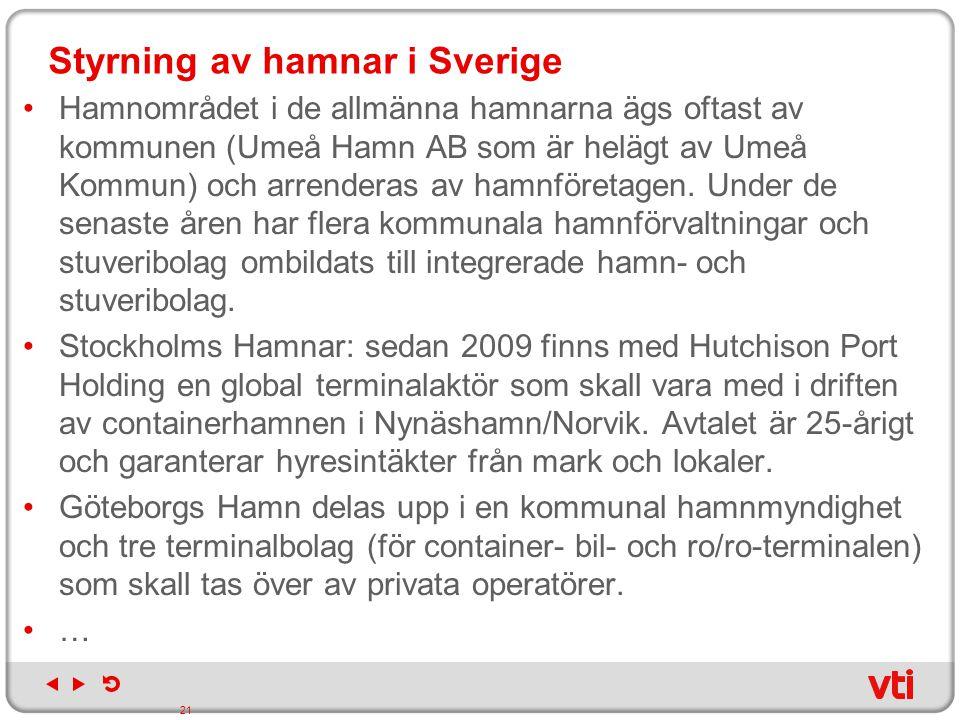 Styrning av hamnar i Sverige