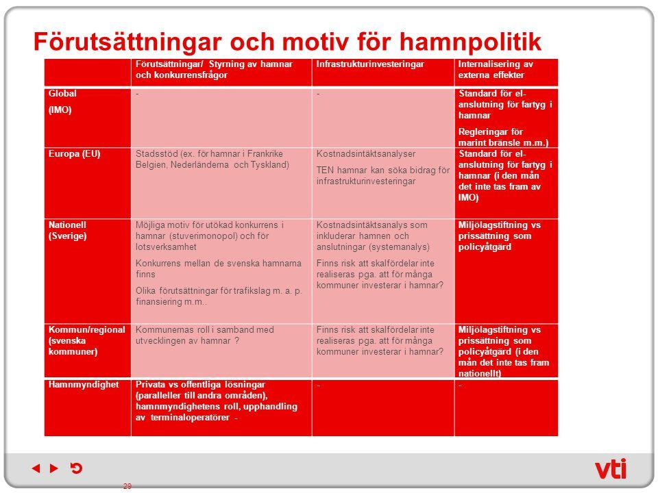 Förutsättningar och motiv för hamnpolitik