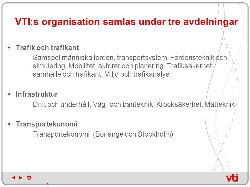 VTI:s organisation samlas under tre avdelningar