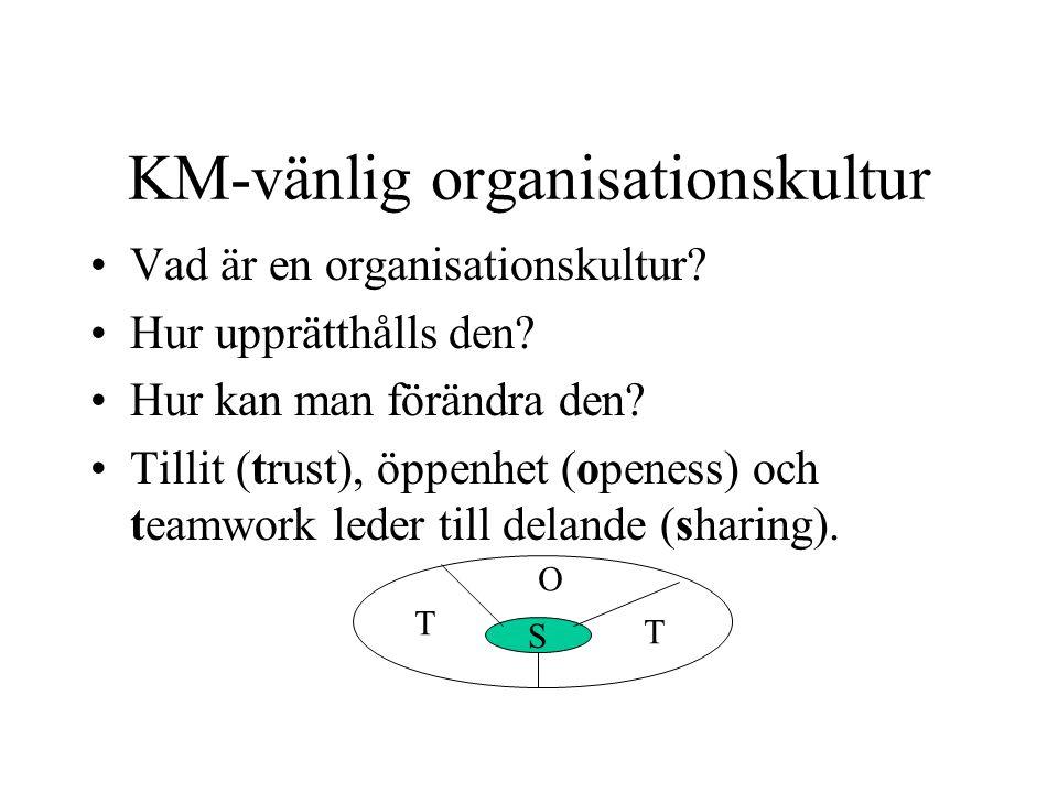 KM-vänlig organisationskultur