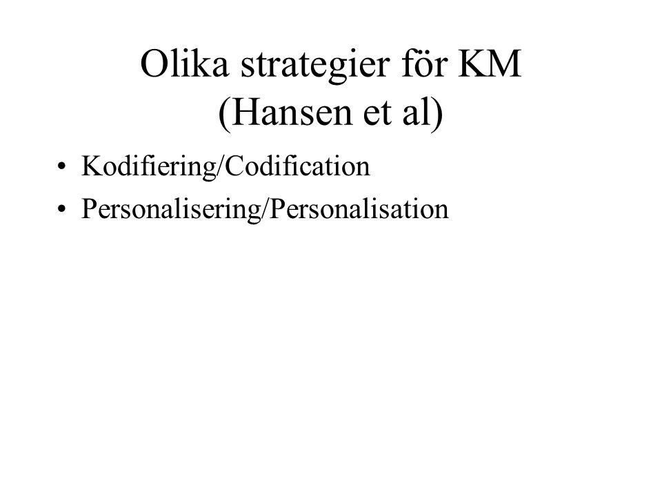 Olika strategier för KM (Hansen et al)