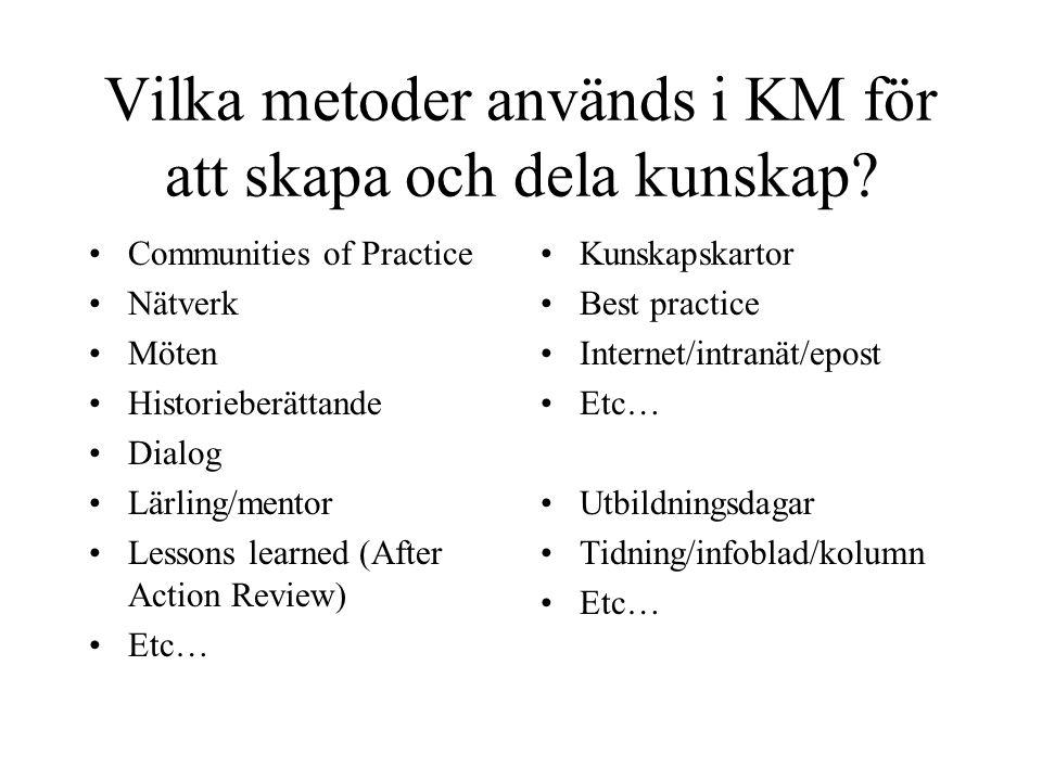 Vilka metoder används i KM för att skapa och dela kunskap