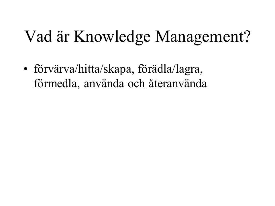 Vad är Knowledge Management
