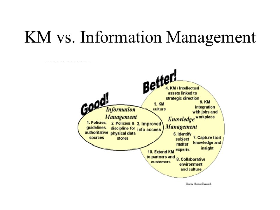 KM vs. Information Management