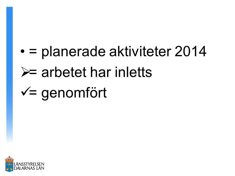 = planerade aktiviteter 2014