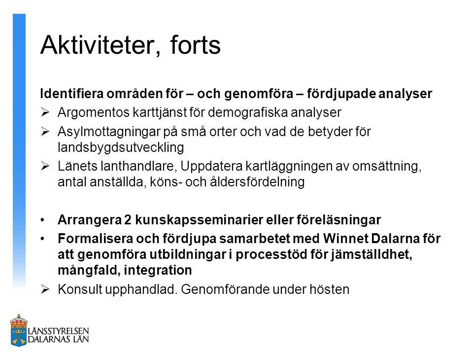 Aktiviteter, forts Identifiera områden för – och genomföra – fördjupade analyser. Argomentos karttjänst för demografiska analyser.