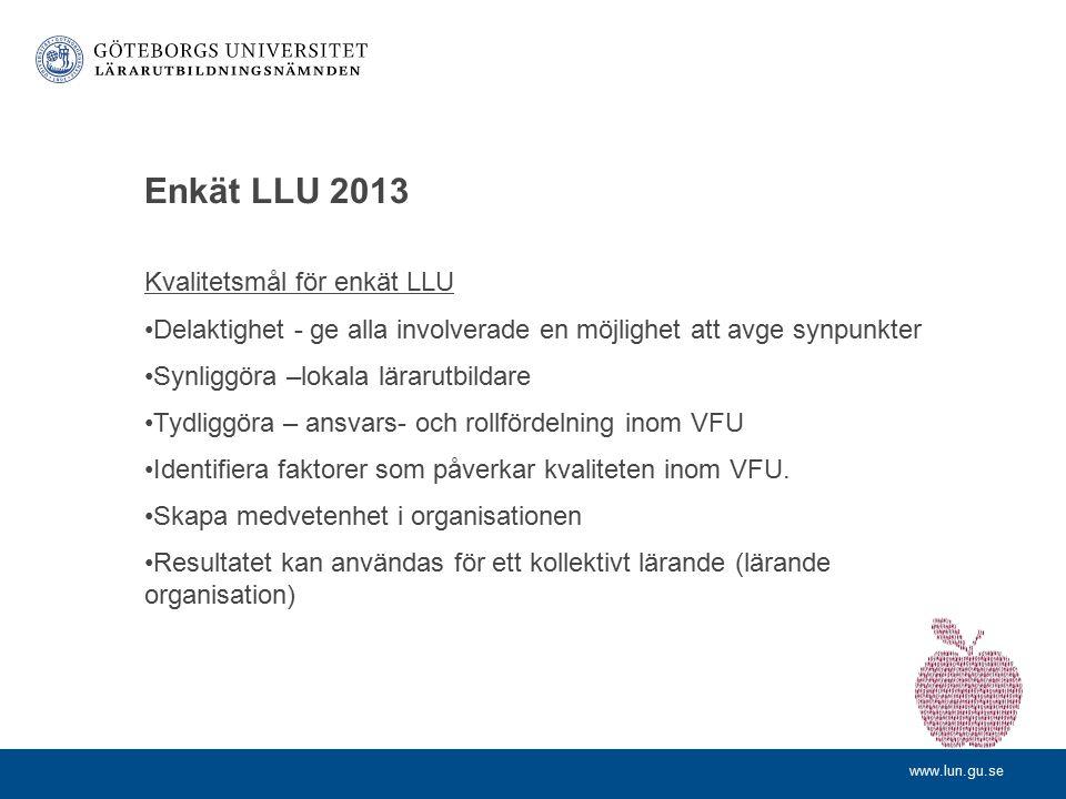 Enkät LLU 2013 Kvalitetsmål för enkät LLU