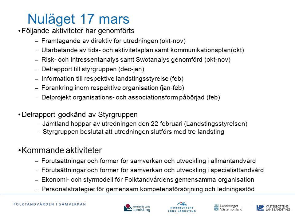 Nuläget 17 mars Kommande aktiviteter