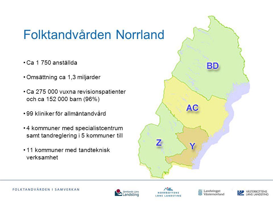 Folktandvården Norrland