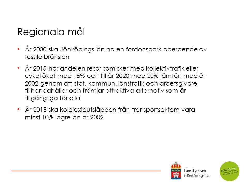 Regionala mål År 2030 ska Jönköpings län ha en fordonspark oberoende av fossila bränslen.