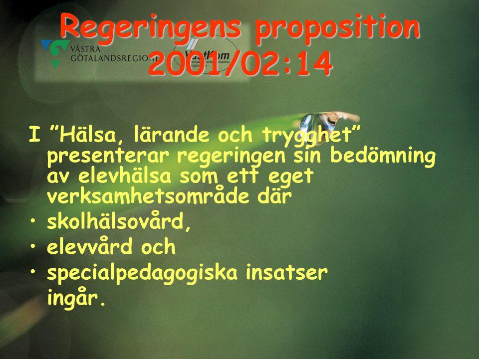Regeringens proposition 2001/02:14