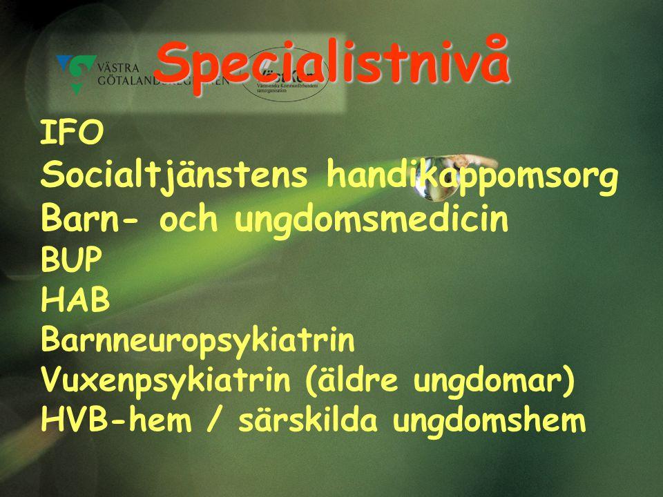 Specialistnivå Socialtjänstens handikappomsorg