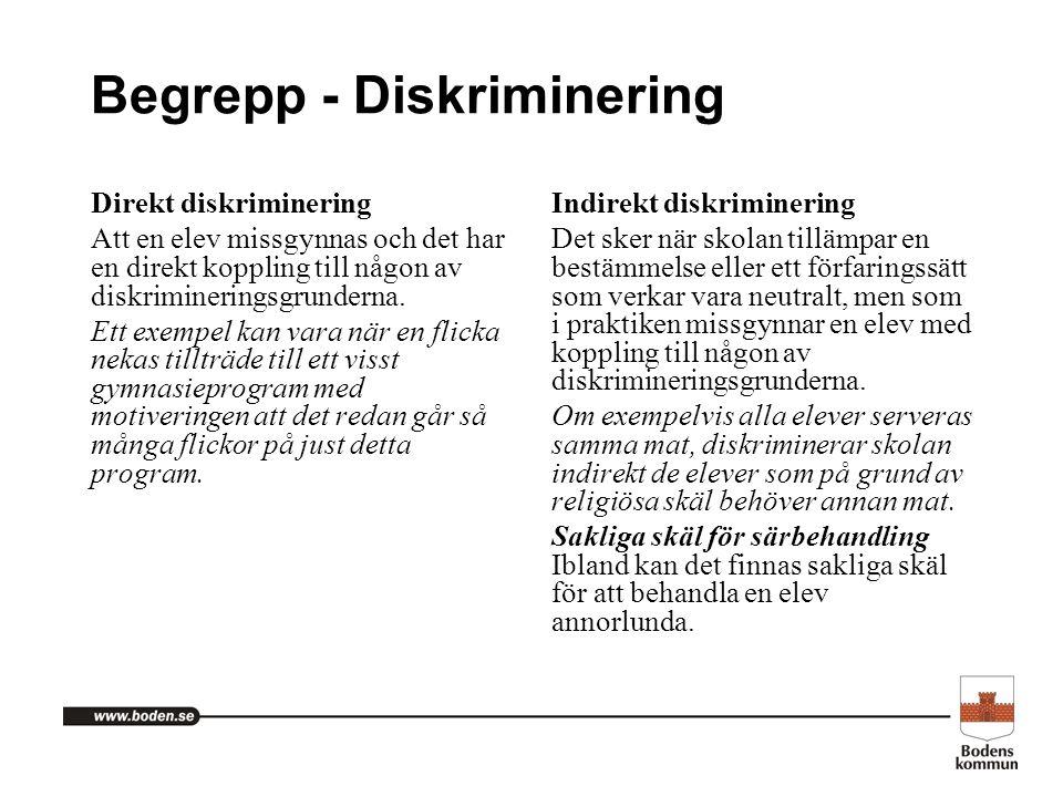 Begrepp - Diskriminering