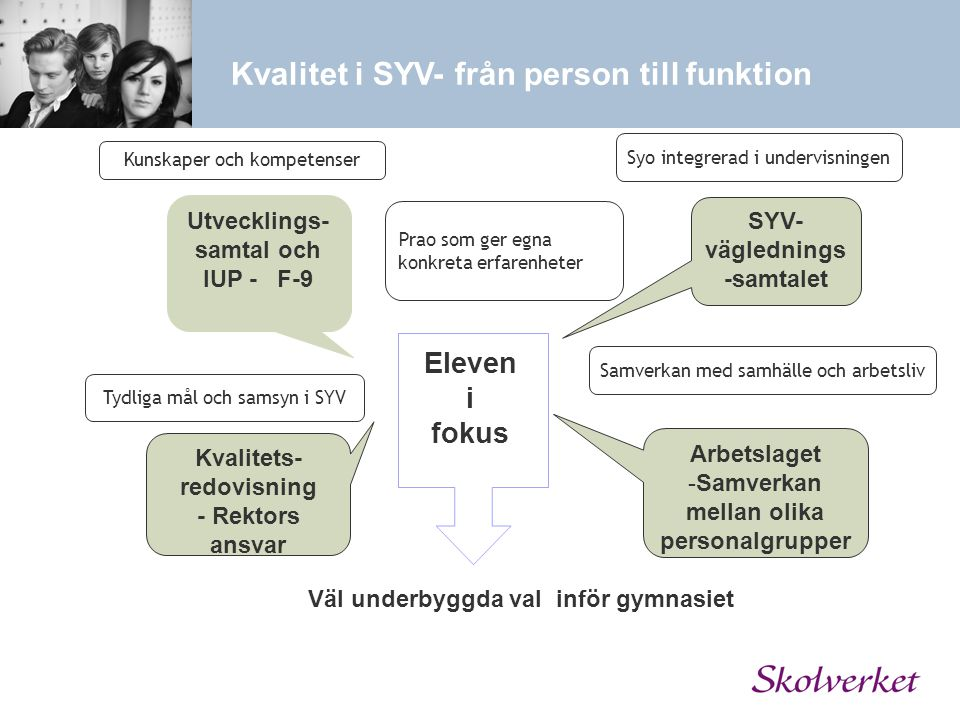 Kvalitet i SYV- från person till funktion