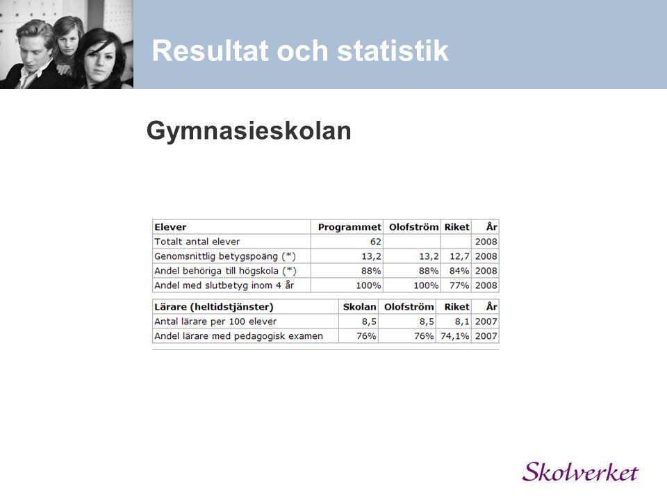 Resultat och statistik