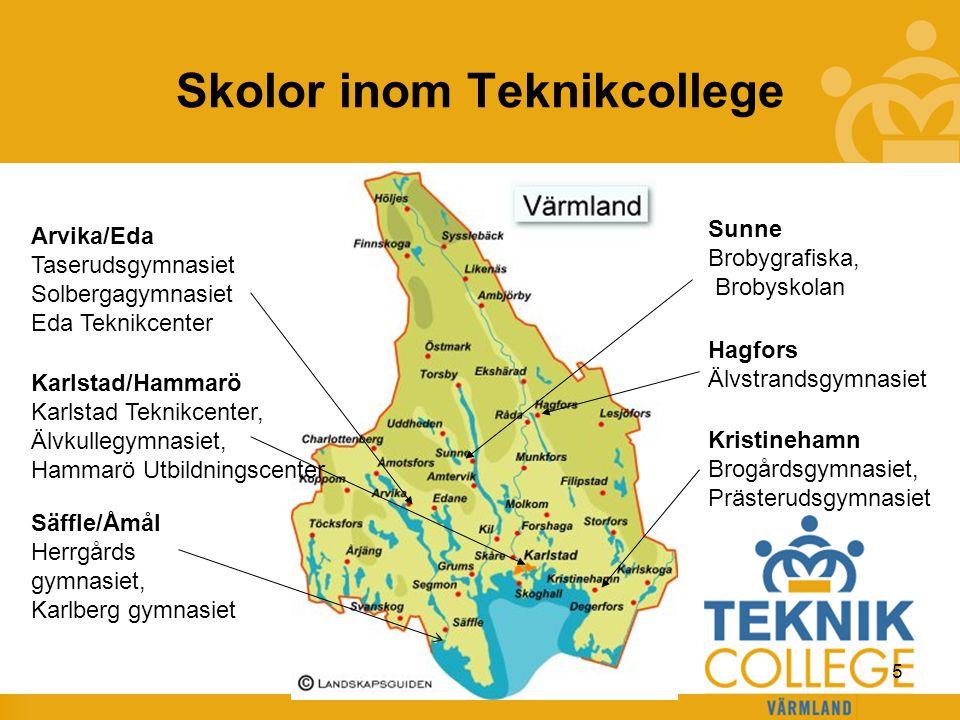 Skolor inom Teknikcollege