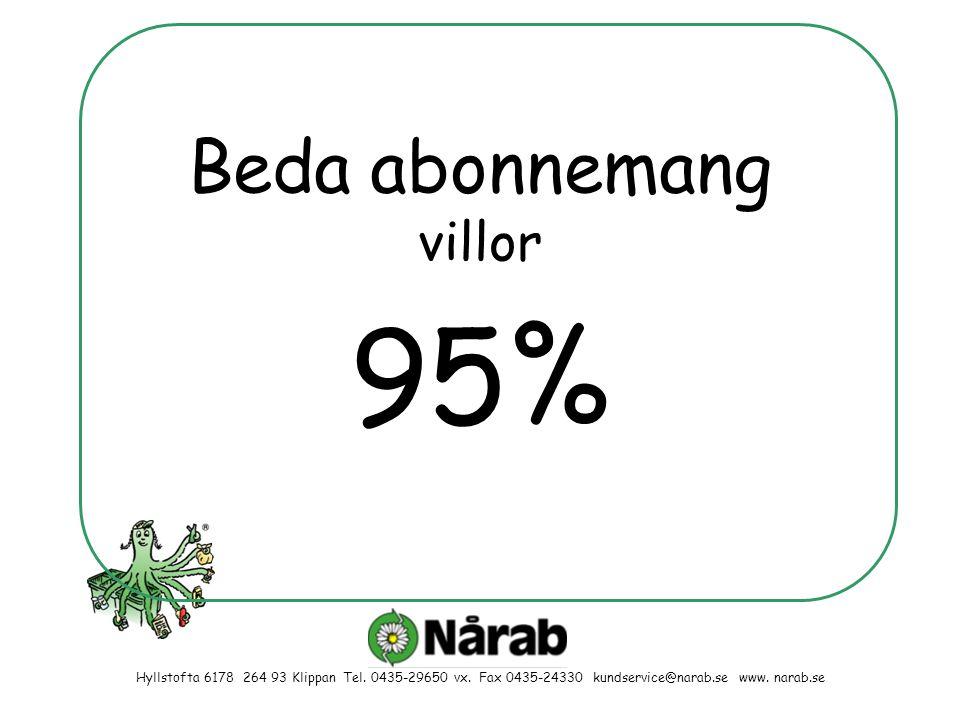 95% Beda abonnemang villor
