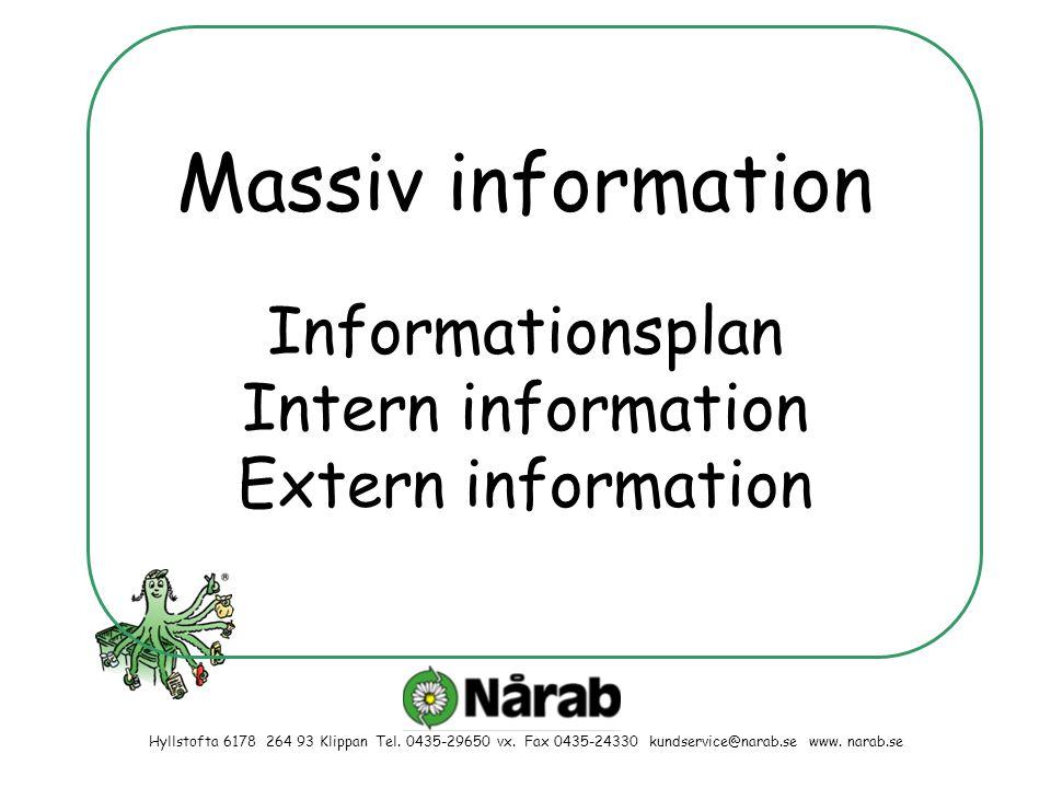 Informationsplan Intern information Extern information