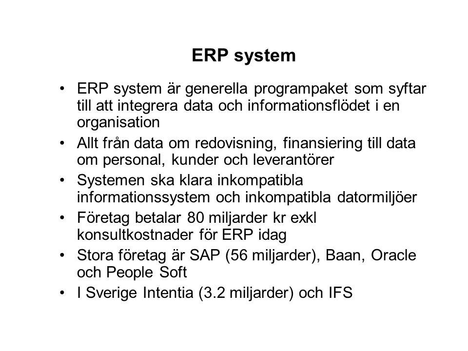 ERP system ERP system är generella programpaket som syftar till att integrera data och informationsflödet i en organisation.