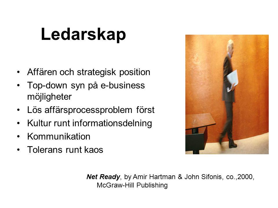 Ledarskap Affären och strategisk position