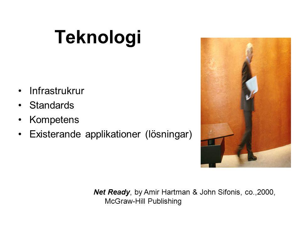 Teknologi Infrastrukrur Standards Kompetens
