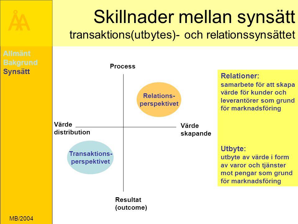 Skillnader mellan synsätt transaktions(utbytes)- och relationssynsättet