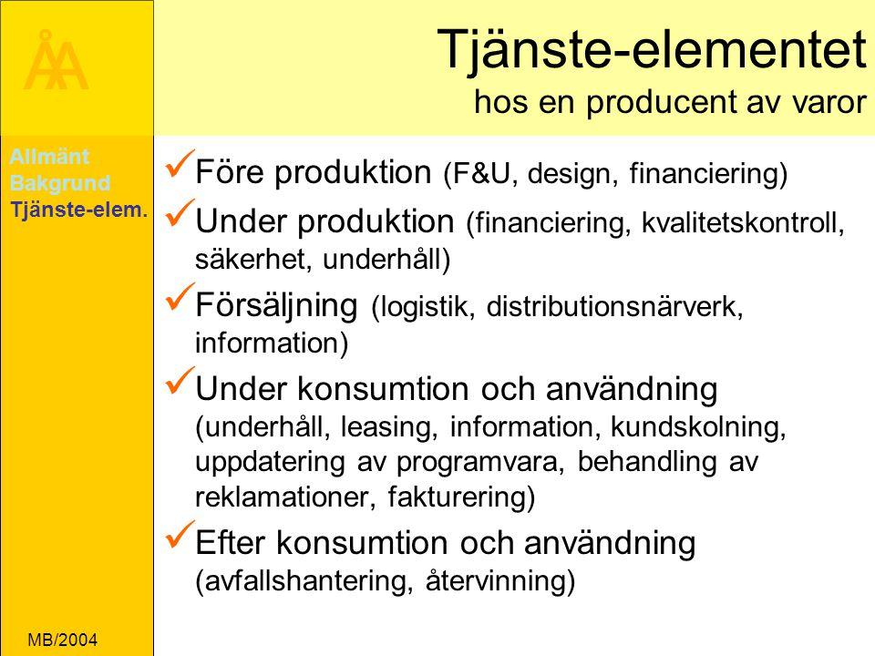Tjänste-elementet hos en producent av varor