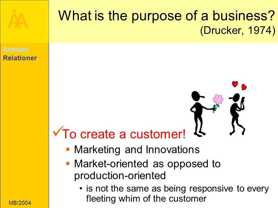 What is the purpose of a business (Drucker, 1974)