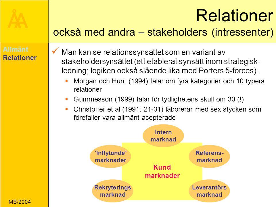 Relationer också med andra – stakeholders (intressenter)