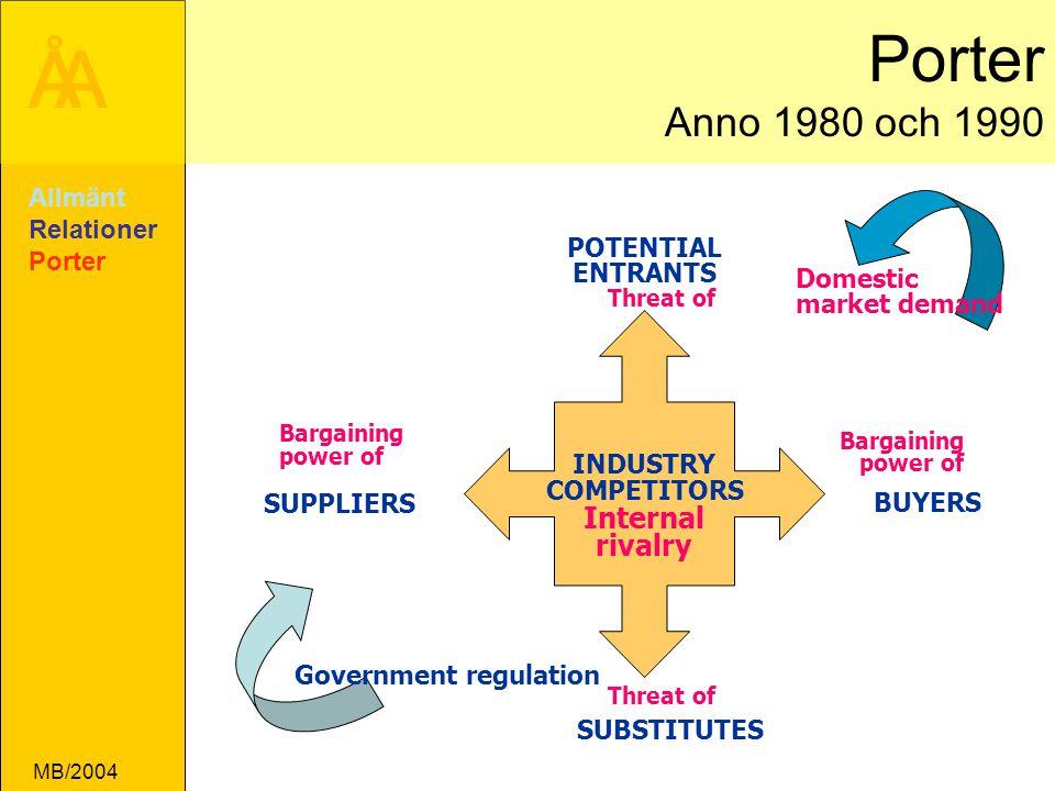 Porter Anno 1980 och 1990 Internal rivalry Allmänt Relationer Porter