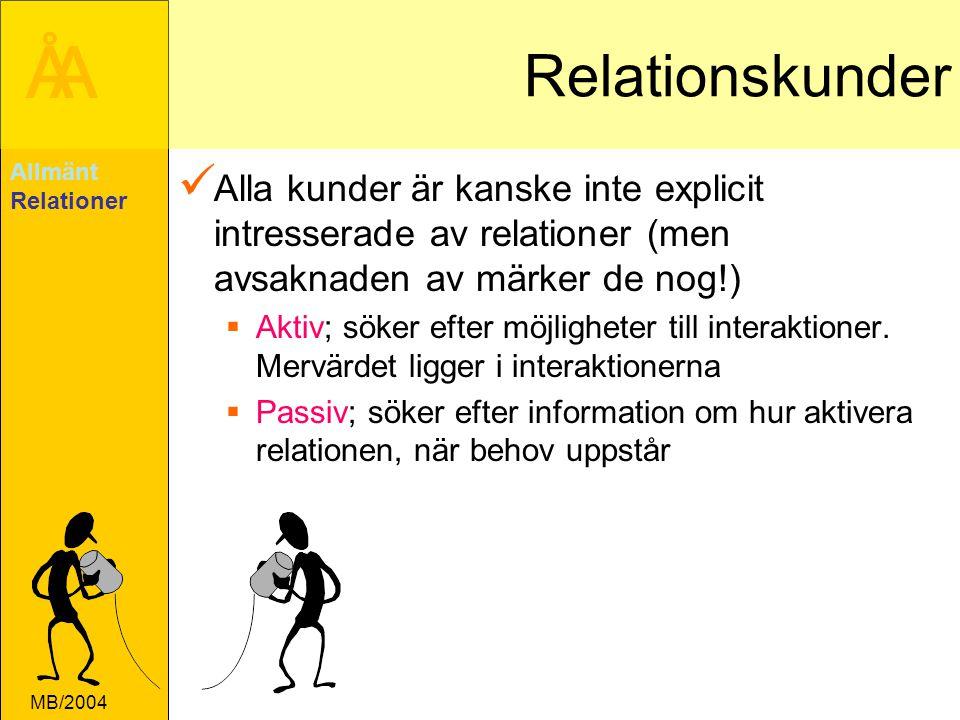 Relationskunder Allmänt. Relationer. Alla kunder är kanske inte explicit intresserade av relationer (men avsaknaden av märker de nog!)