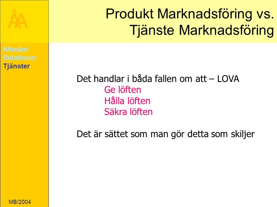 Produkt Marknadsföring vs. Tjänste Marknadsföring