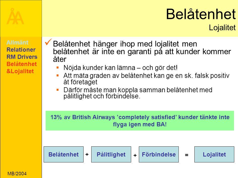 13% av British Airways 'completely satisfied' kunder tänkte inte