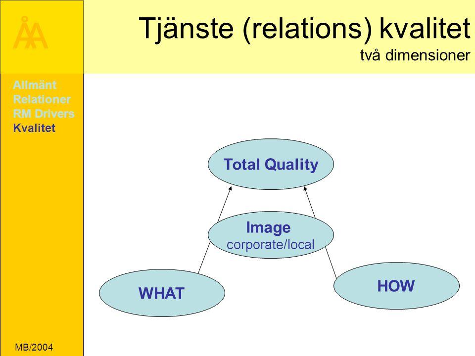 Tjänste (relations) kvalitet två dimensioner