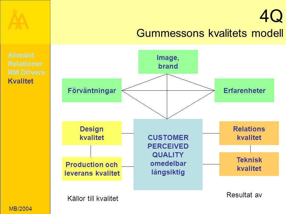 4Q Gummessons kvalitets modell