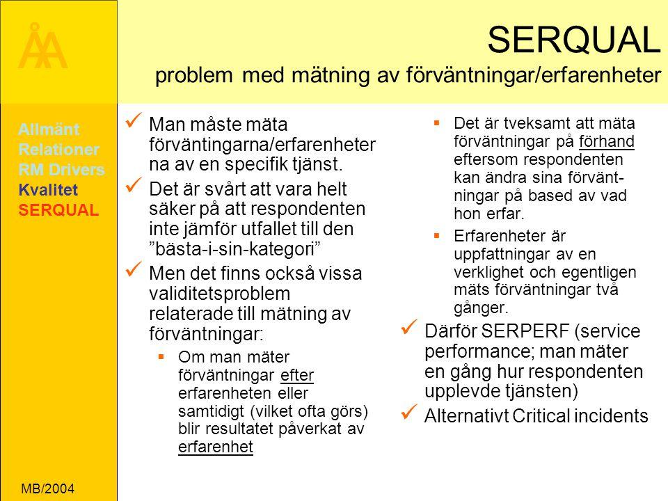 SERQUAL problem med mätning av förväntningar/erfarenheter