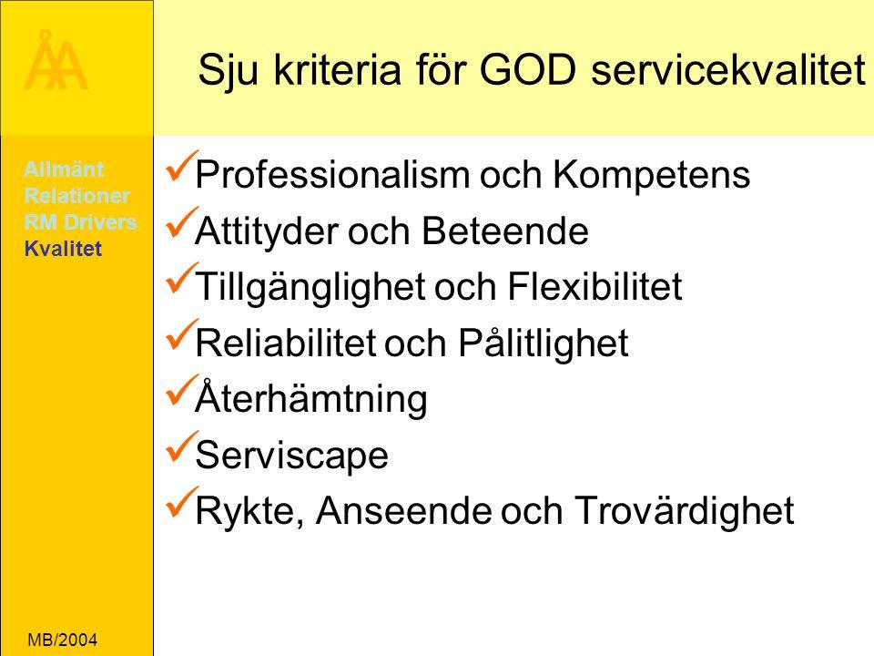Sju kriteria för GOD servicekvalitet