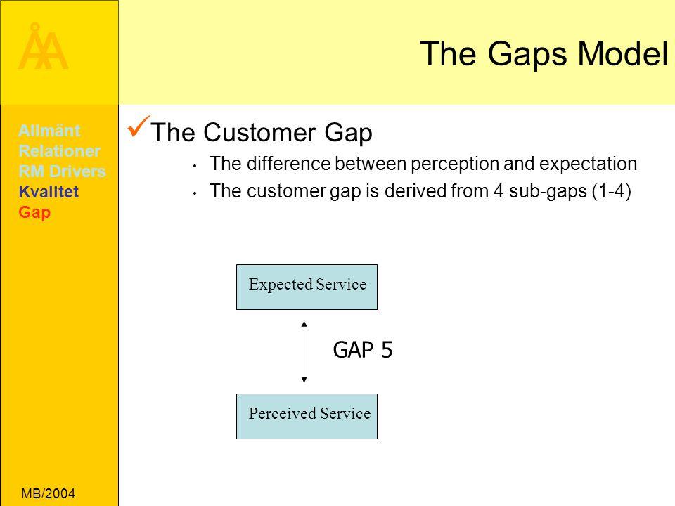 The Gaps Model The Customer Gap GAP 5