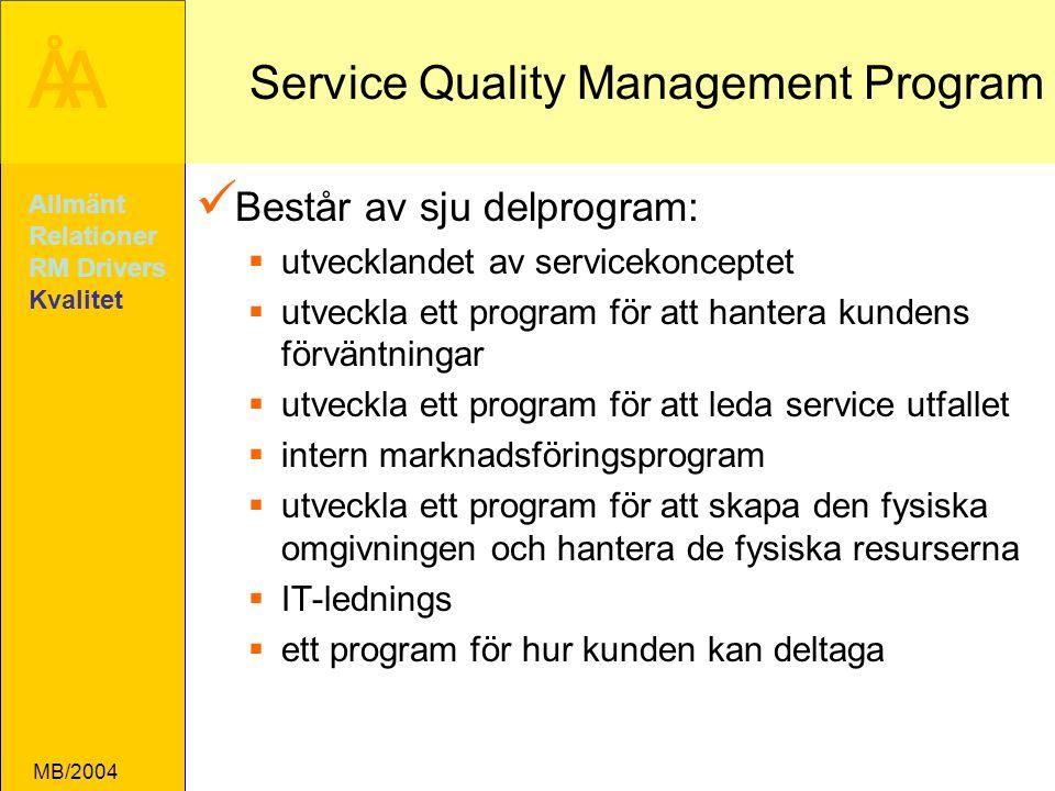 Service Quality Management Program