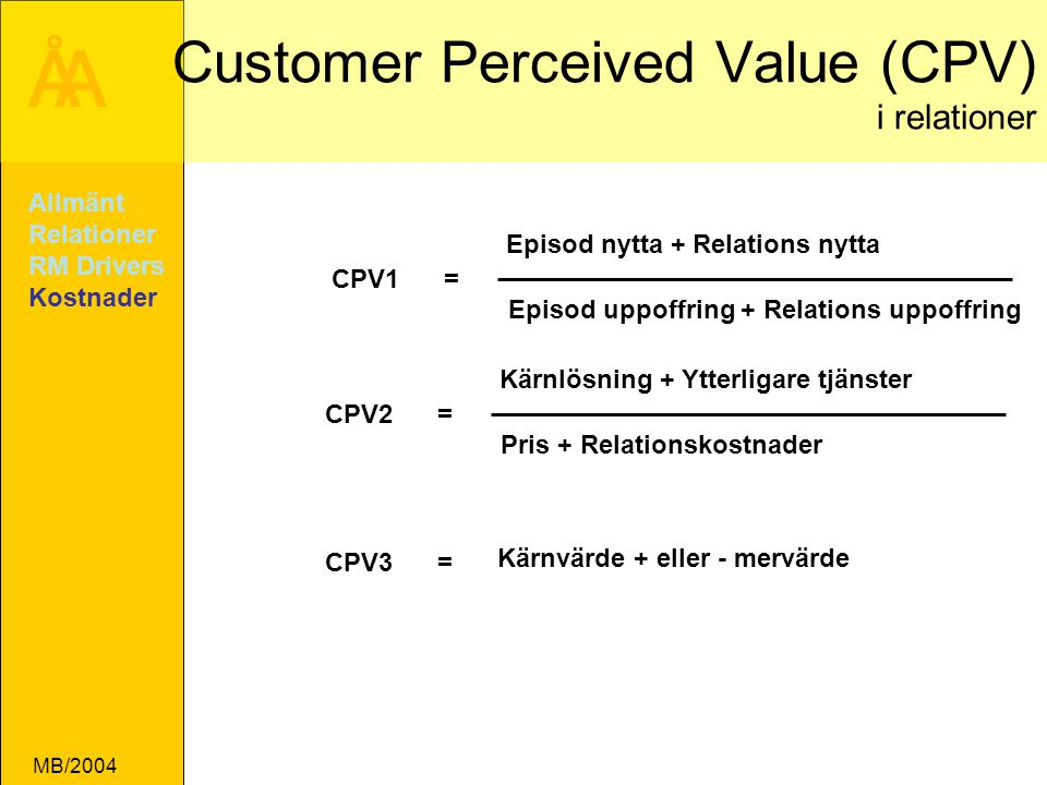 Customer Perceived Value (CPV) i relationer