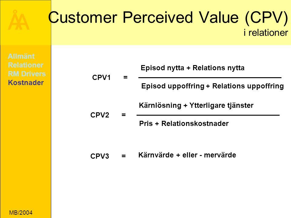 Customer Perceived Value (CPV) i relationer