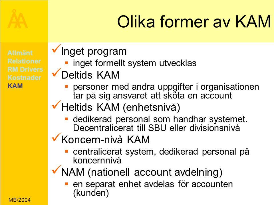 Olika former av KAM Inget program Deltids KAM Heltids KAM (enhetsnivå)
